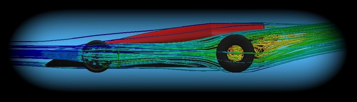 Fluid Flow around Car